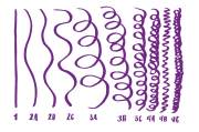 hair types and porosity