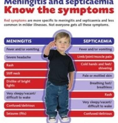 Meningitis and Septicemia Symptoms