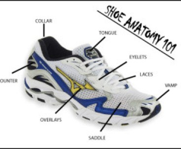 Proper Footwear is Critical for Sports