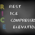 Use R.I.C.E for minor injuries