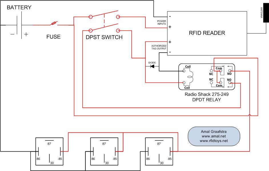 2010 Vw New Beetle Door Wiring Harness Keyless Motorcycle Ignition Diagram Amal Graafstra