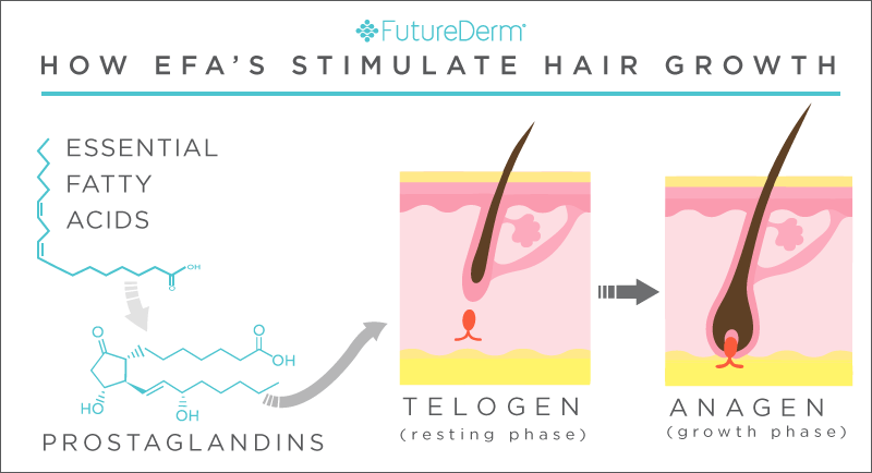 hair-growth-efas