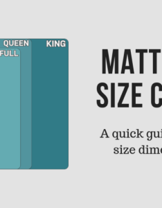 Mattress size chart  bed dimensions also american freight rh blogericanfreight