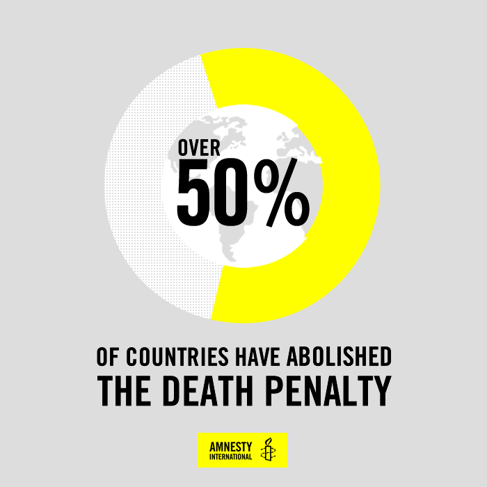 reasons why the death penalty is bad