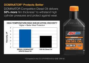 DOMINATOR Competition Diesel Oil