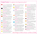 Candy Couture Style Glossary {Sneak Peek Inside Book}