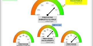 Attestato di Qualificazione Energetica