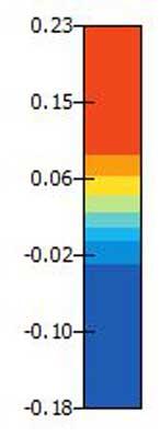 NDVI Vineyard scale