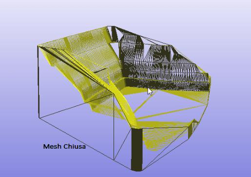 Mesh Chiusa