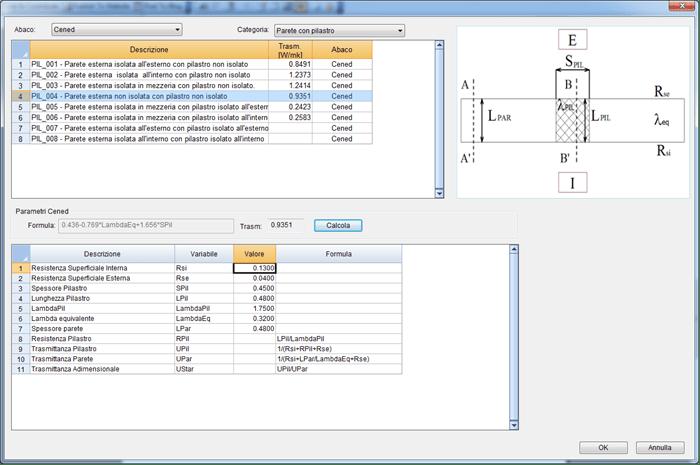 Ponte termico cened pil.004 compilazione in TermiPlan