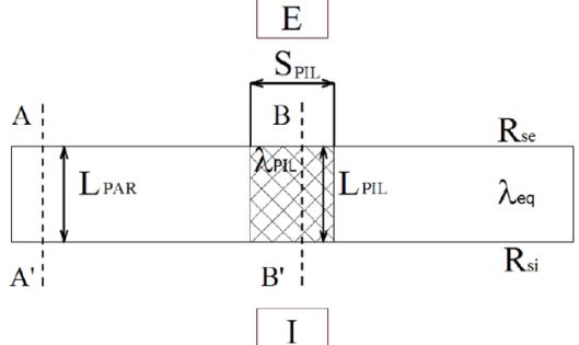 Schema ponte termico cened pil.004