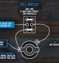 guitar killswitch diagram andertons music co  [ 1880 x 1000 Pixel ]