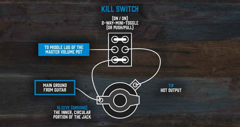 medium resolution of guitar killswitch diagram andertons music co