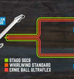 cable test diagram stagg whirlwind and ernie ball [ 1880 x 1000 Pixel ]
