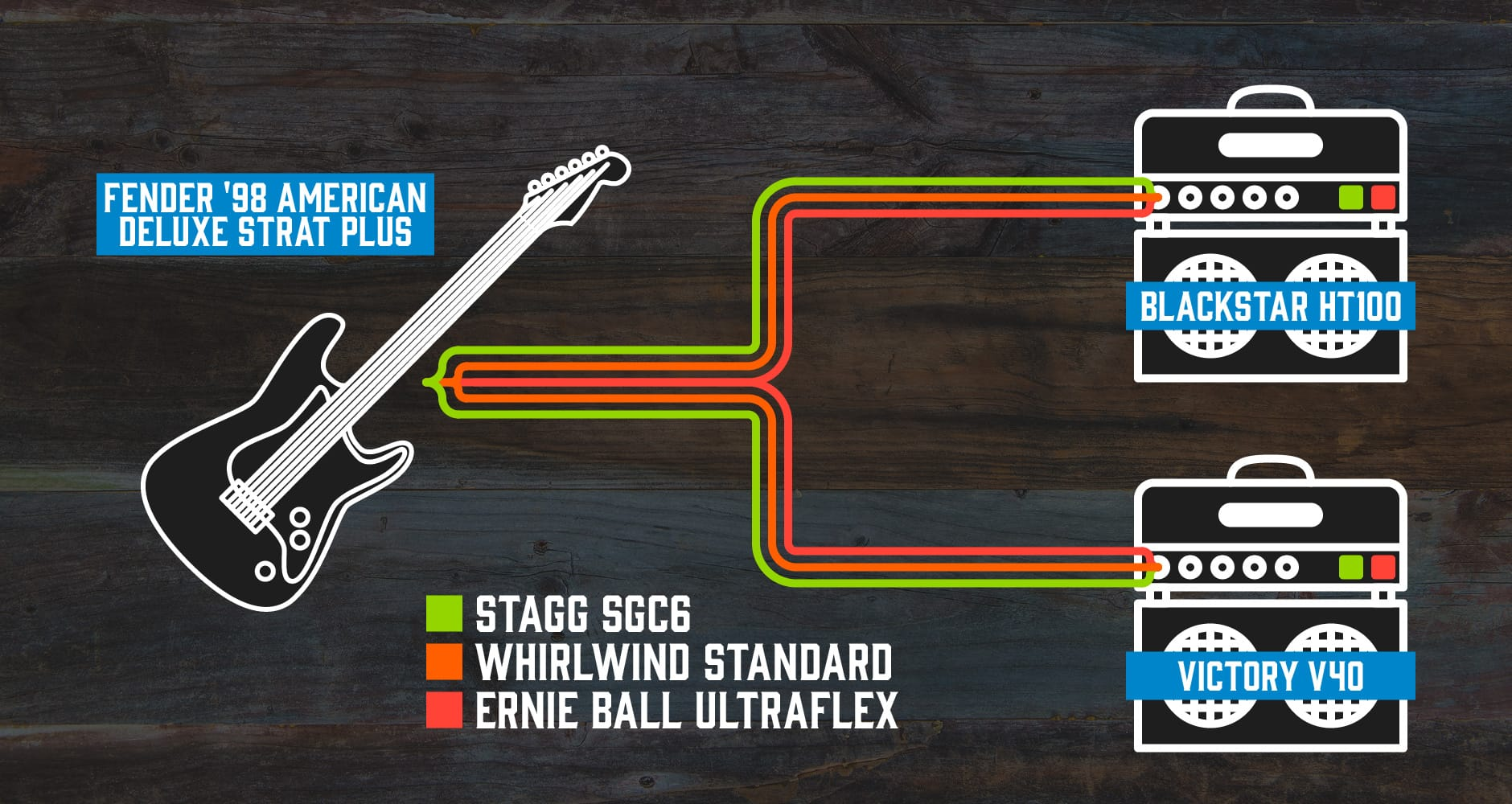 hight resolution of cable test diagram stagg whirlwind and ernie ball