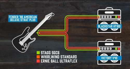 small resolution of cable test diagram stagg whirlwind and ernie ball
