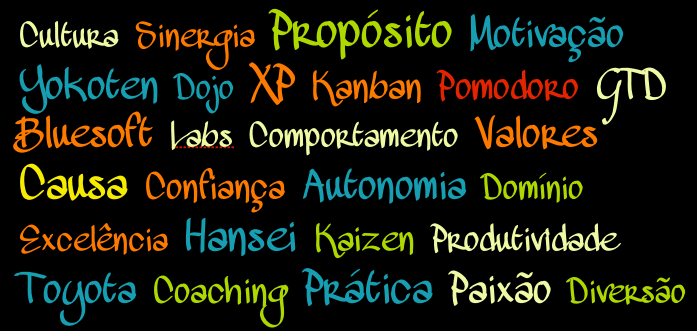 Tag Cloud da Palestra