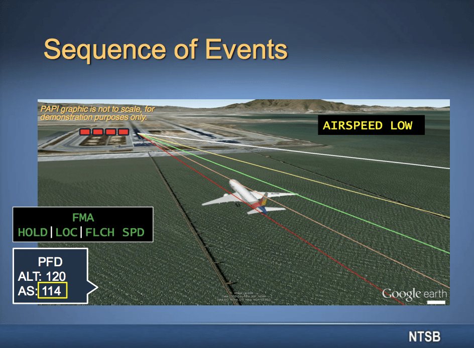 general aviation scale diagram 4age 20v distributor wiring december 2013 asiana 214 in an ntsb of the accident sequence