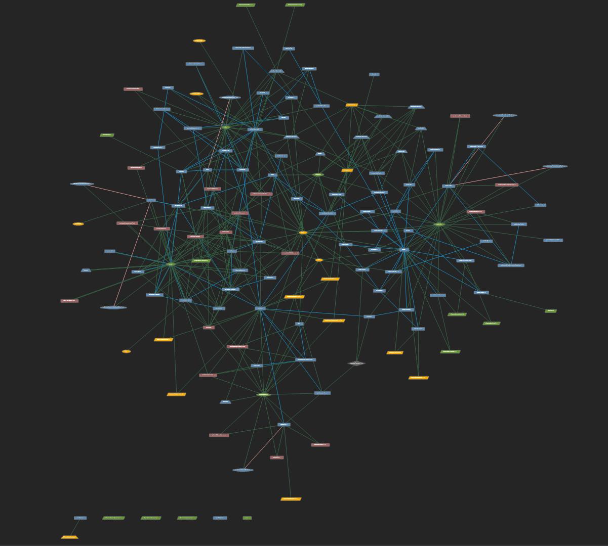 adventureworks 2012 diagram dfd context microsoft sql server historical sample database tour
