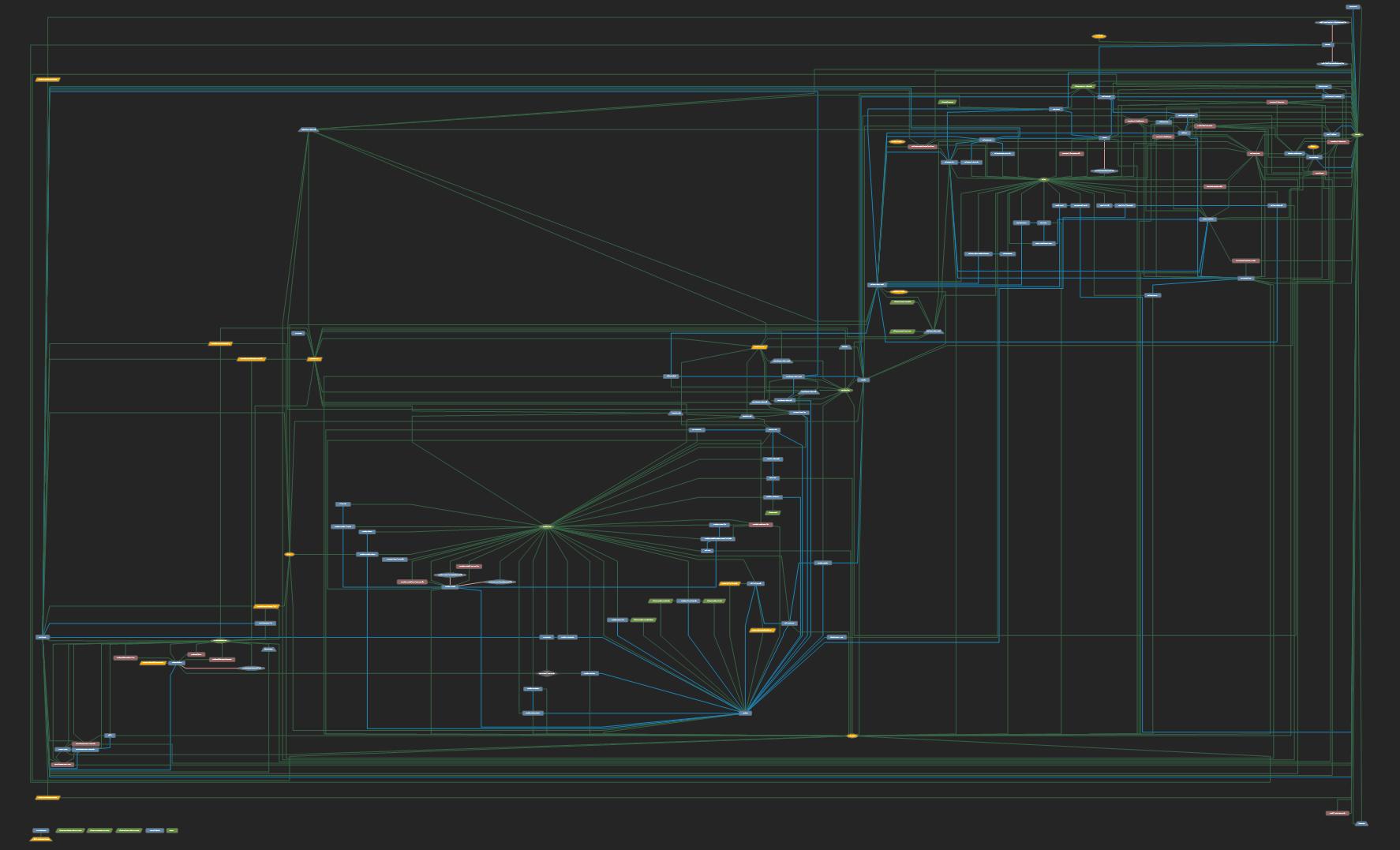 adventureworks 2012 diagram wiring for 220 volt plug microsoft sql server historical sample database tour