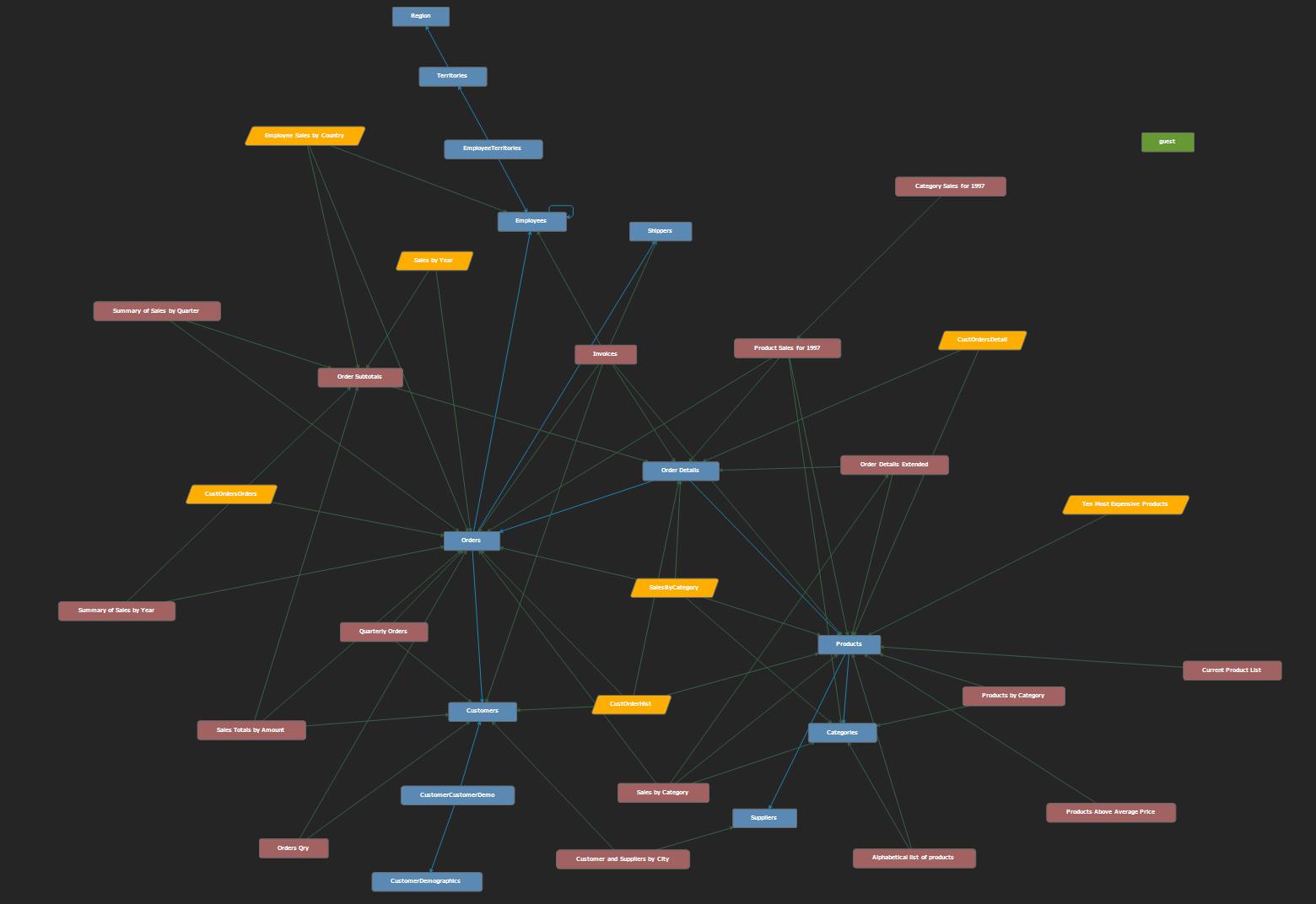adventureworks 2012 diagram hr poster microsoft sql server historical sample database tour