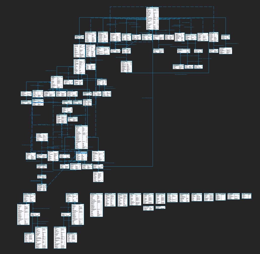 adventureworks 2012 diagram pj trailer plug wiring reverse engineering tour visualizing databases with data