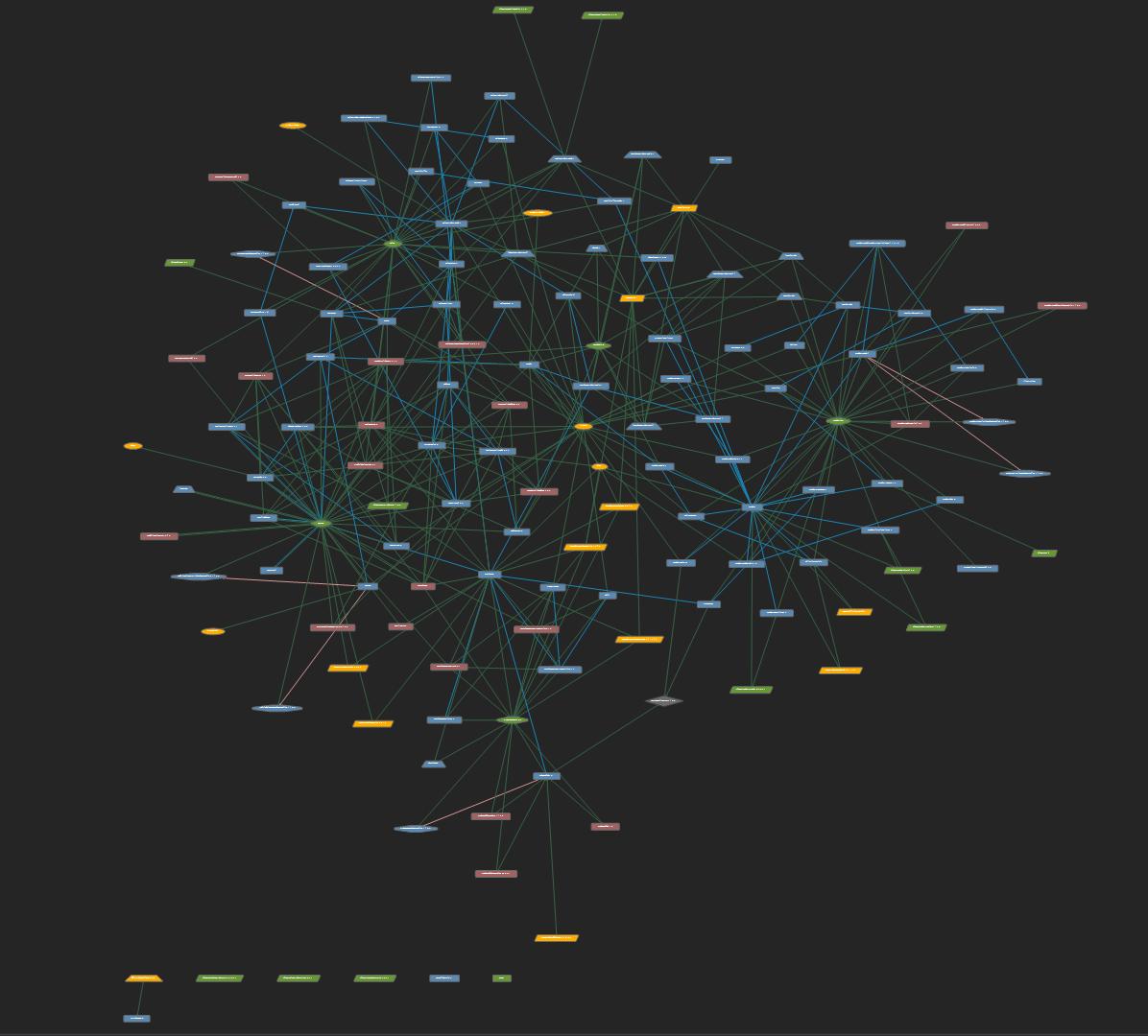 adventureworks 2012 diagram cj7 wiring microsoft sql server historical sample database tour