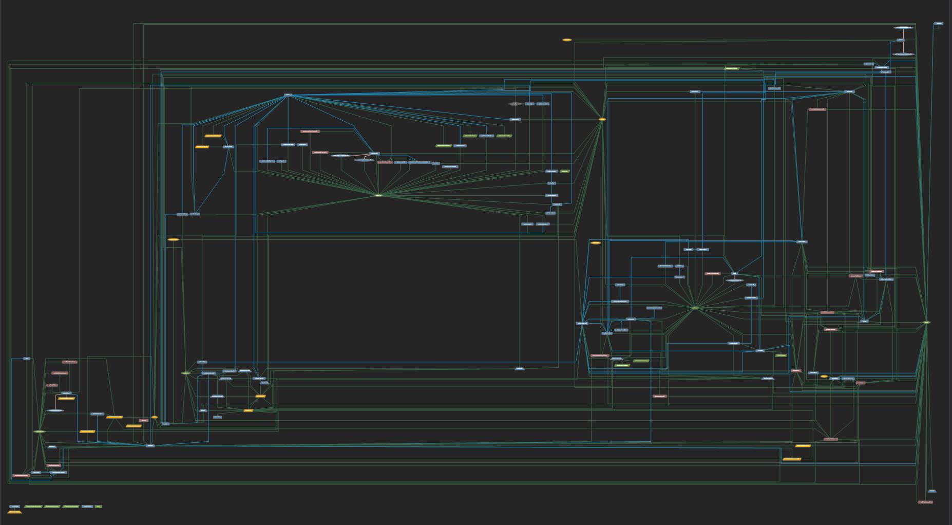 adventureworks 2012 diagram thermostat wiring for electric furnace microsoft sql server historical sample database tour
