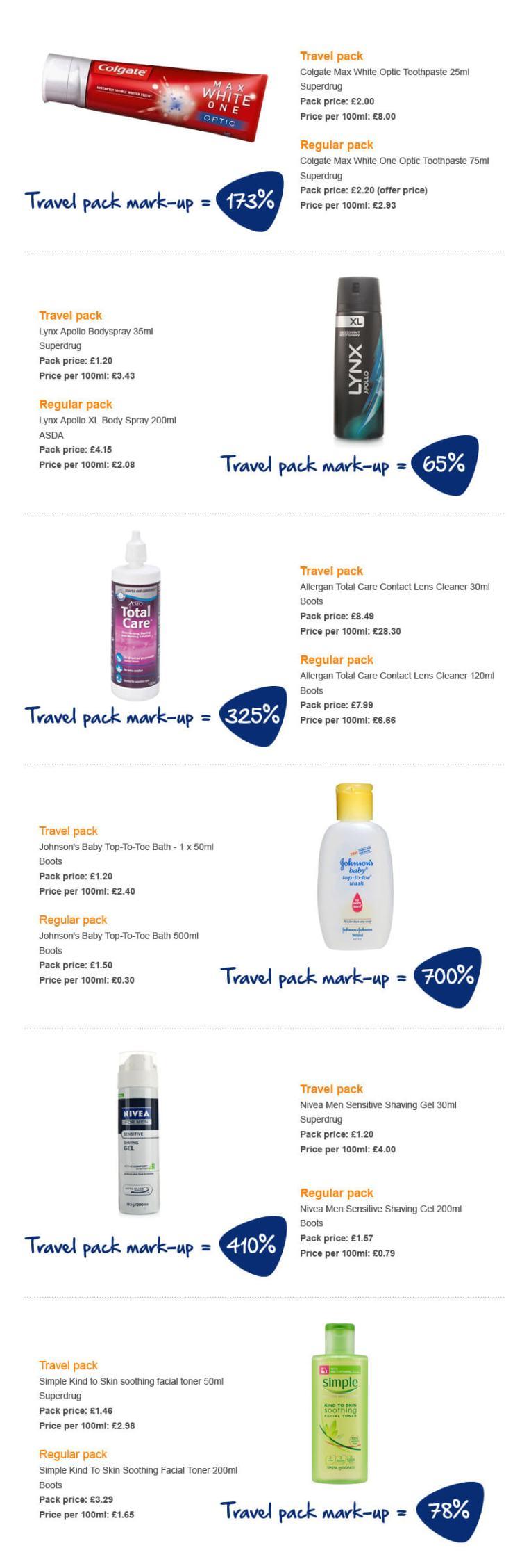 Travel packs revealed