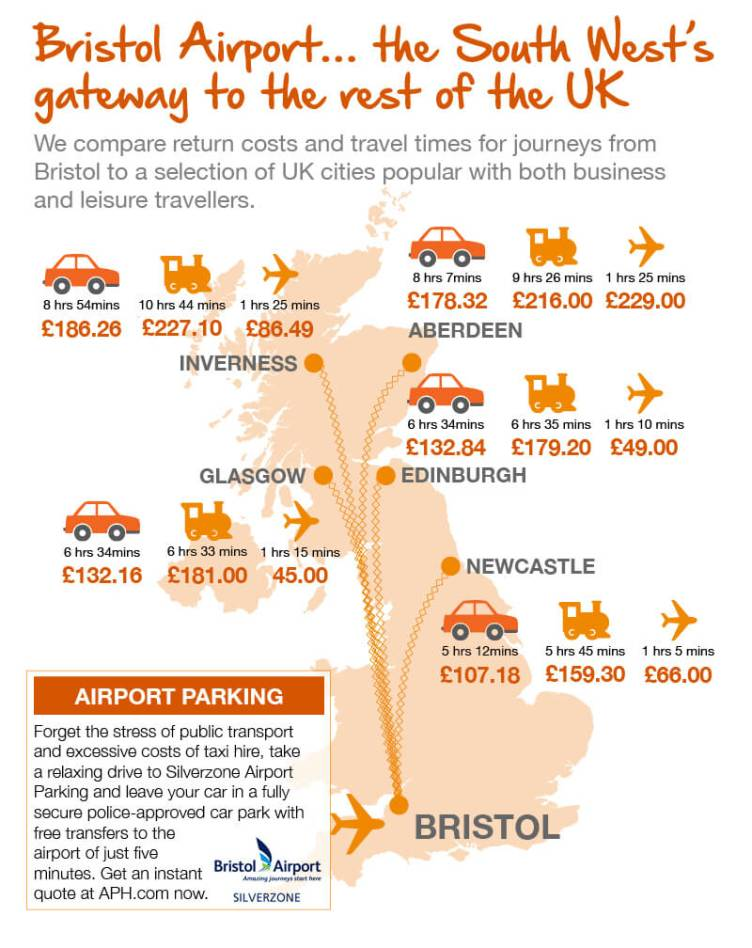 Destinations to and from Bristol Airport