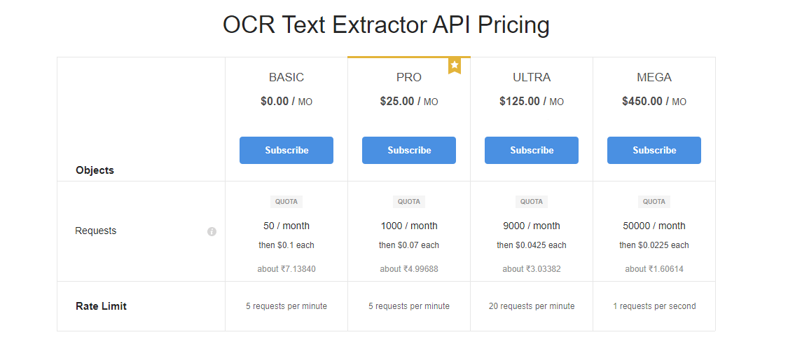 OCR Text Extractor API Pricing