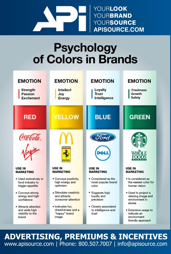 color-psychology-in-brands