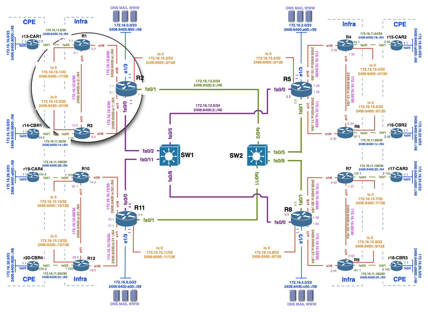 what is a network topology diagram 3 wire electrical wiring ospf database design optimization principle of
