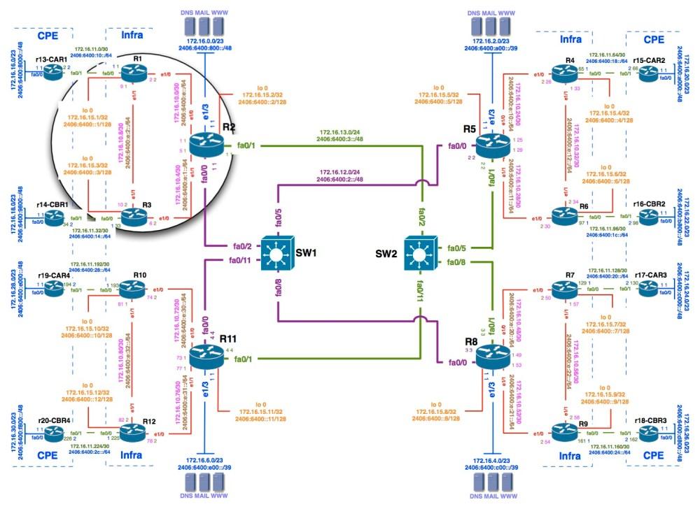 medium resolution of lab topology s