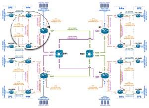 OSPF Topology Database Design Optimization Principle of