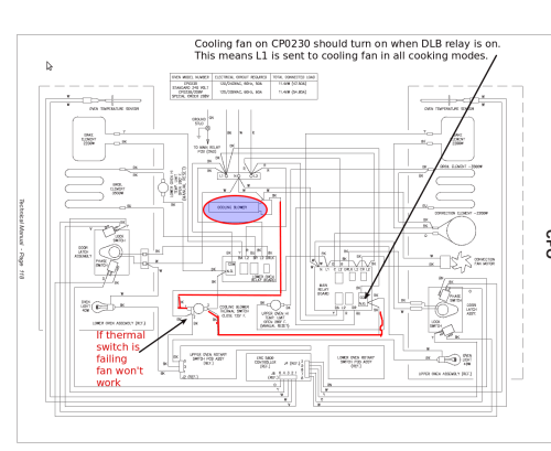 small resolution of  wiring dacor cpo230wo and cp0130c cooling fan problem and f1 f2 f3 f4