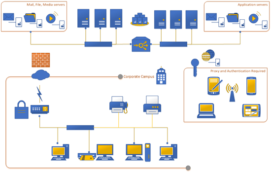SharePoint Conference 2012 What's New In Visio & Visio Services