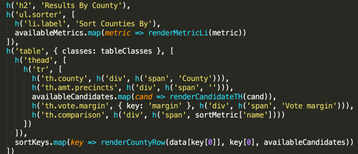 Syntax from the old rig