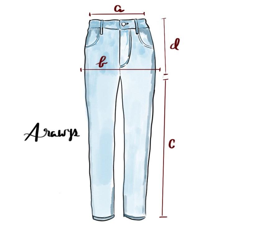 Cómo encontrar tus jeans perfectos