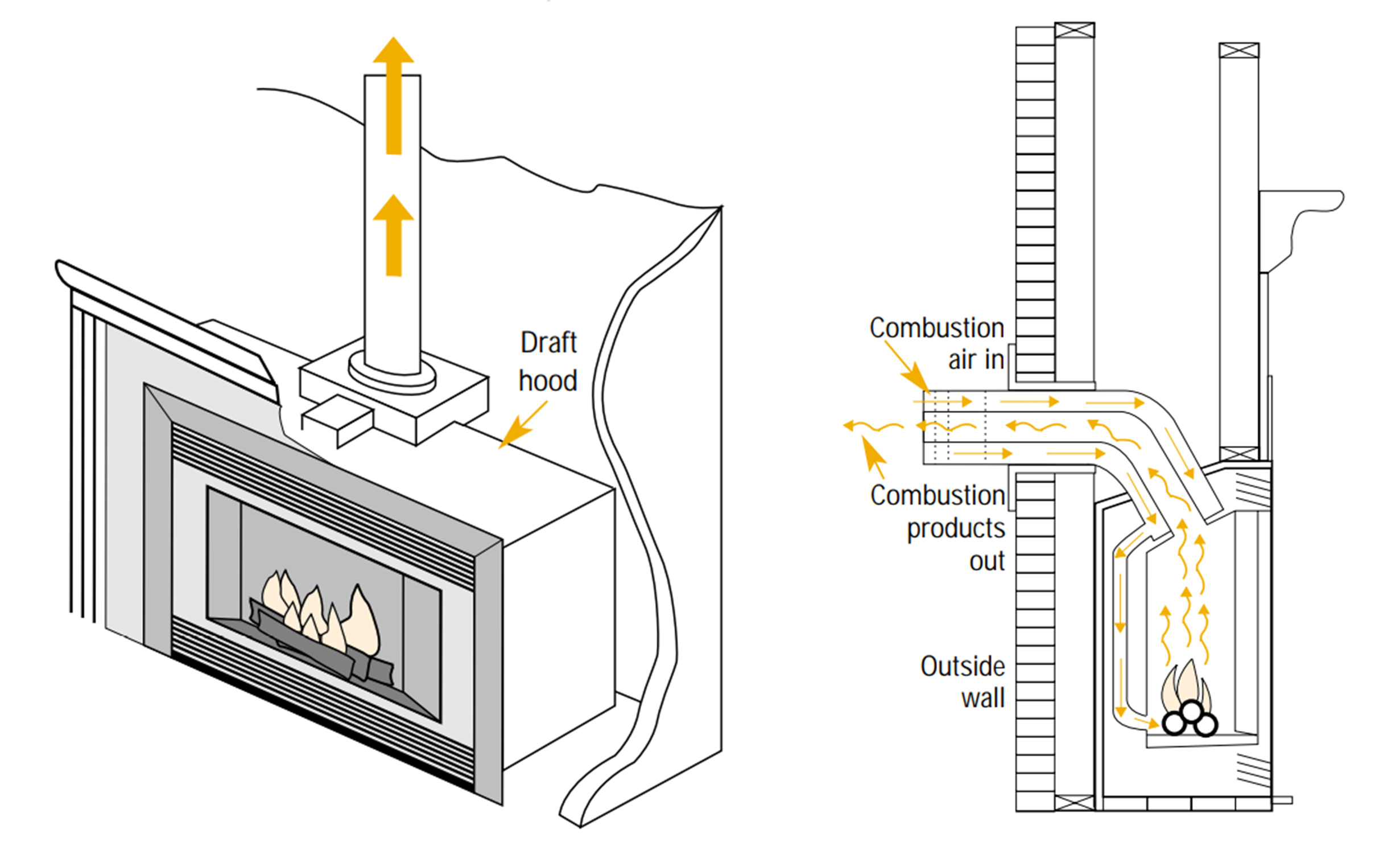 An Architect S Guide To Fireplaces