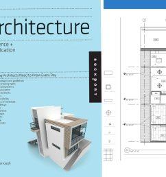 essential architecture diagram [ 1024 x 853 Pixel ]