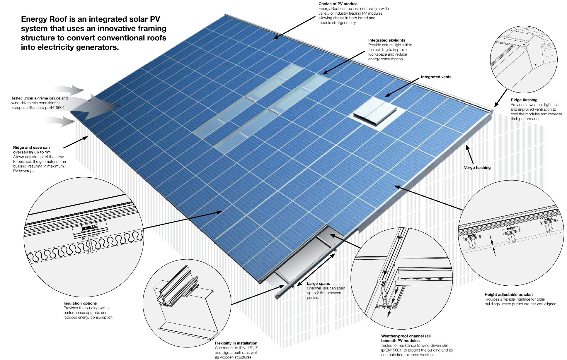 hight resolution of photovoltaics solar roof