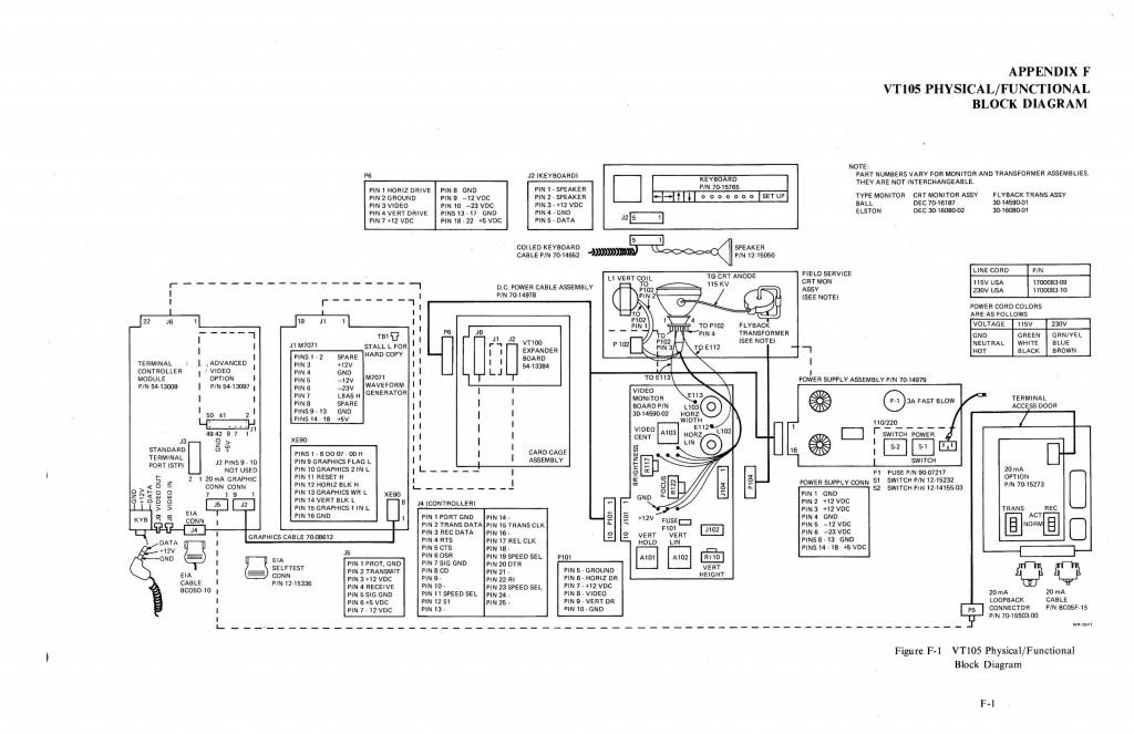 EK-VT105-TM-001_VT105_Graphic_Terminal_Technical_Manual_Sep79_0168