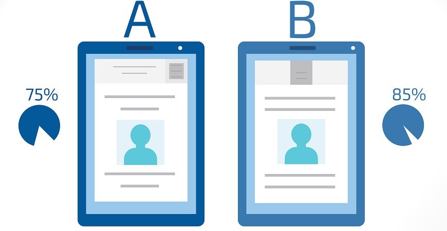 How to Create an AB Test in Sitefinity_870x450