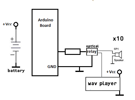 Arduino Blog » Anywhere, a personal autonomous sound