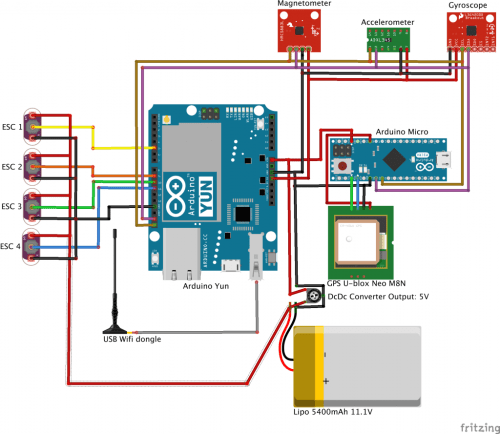 small resolution of arduino blog building a quadcopter running on arduino y n tricopter electronics diagram arduino quadcopter wiring diagram