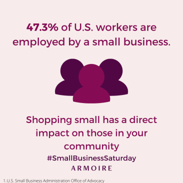 Infographic: Armoire - 47.3 percent of U.S. workers are employed by a small business. Shopping small has a direct impact on those in your community.
