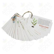 Sample Cards on a Ring