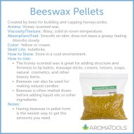 AT_BeeswaxChart