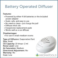 Battery Operated Diffuser Chart